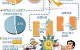 """沐鸣2平台app下载_中国制造业有自己的独特机遇和优势 """"中国制造2025""""可期可待"""