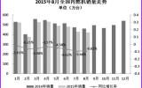沐鸣2平台app下载_内燃机销量继续缩减 柴油机市场仍下滑