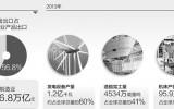 """沐鸣2注册测速_聚焦中国装备""""走出去""""①:装备""""走出去"""",打造新""""名片"""""""