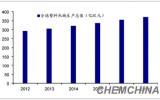 沐鸣2注册网址_2018年我国塑料机械行业发展趋势及市场前景预测