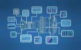 李彦宏:制造业智能化升沐鸣2线路5检测级是工业互联网关键所